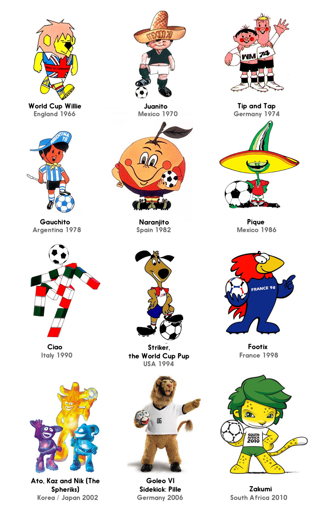 World Cup characters